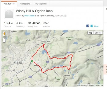 Phill's Windy Hill Strava Ride